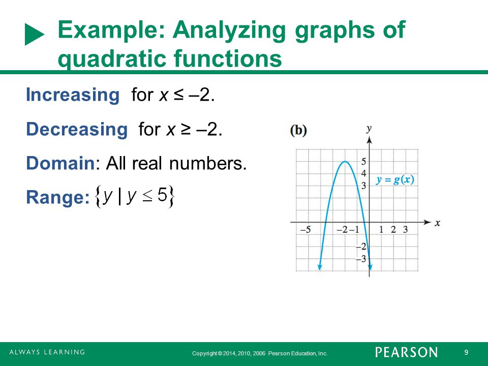 Example: Analyzing graphs of quadratic functions