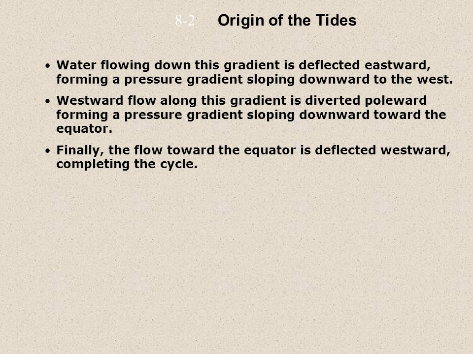 8-2 Origin of the Tides. Water flowing down this gradient is deflected eastward, forming a pressure gradient sloping downward to the west.