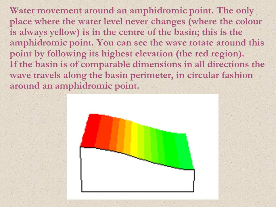Water movement around an amphidromic point