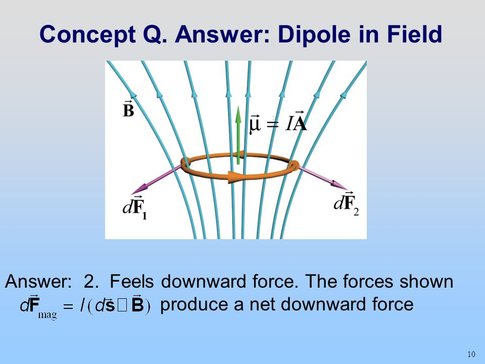 Concept Q. Answer: Dipole in Field