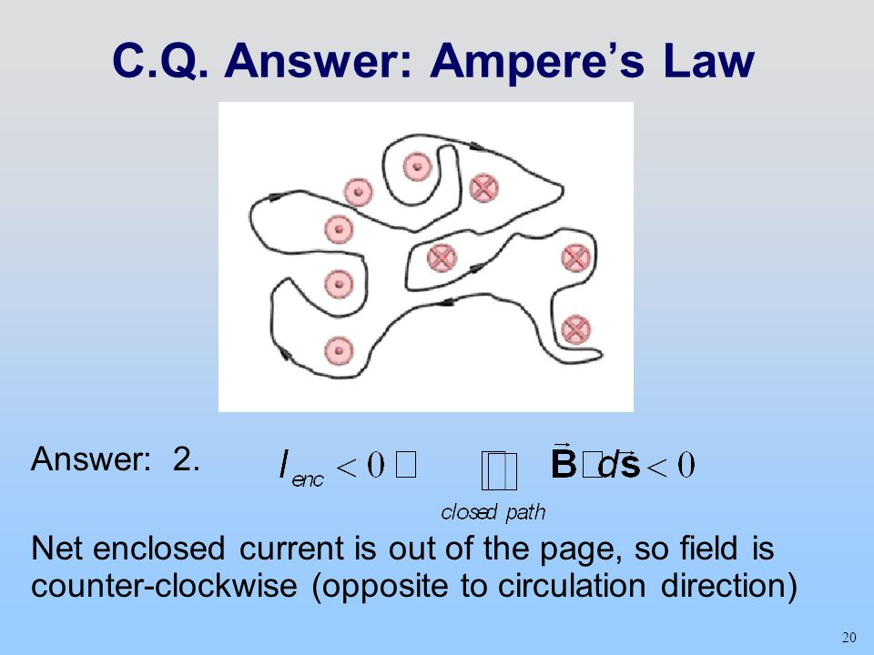 C.Q. Answer: Ampere's Law