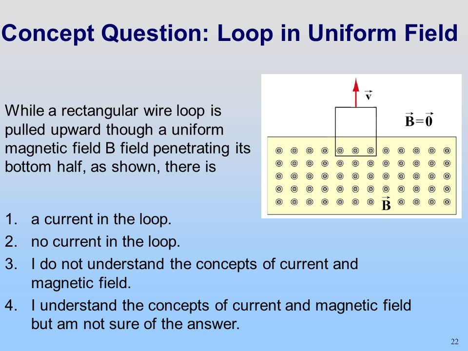 Concept Question: Loop in Uniform Field