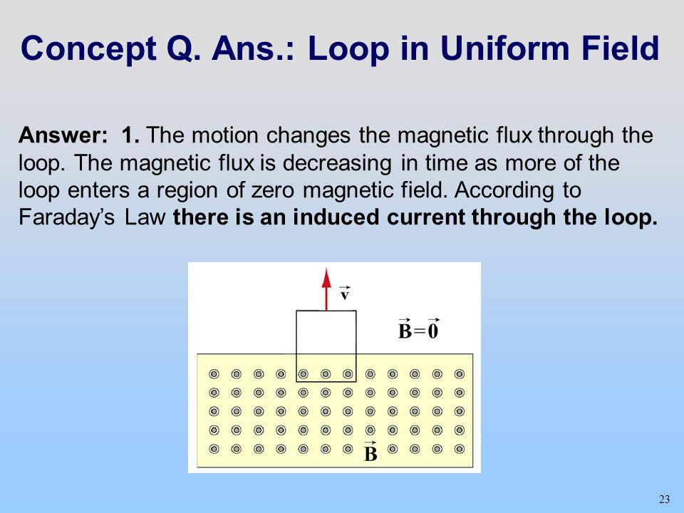 Concept Q. Ans.: Loop in Uniform Field