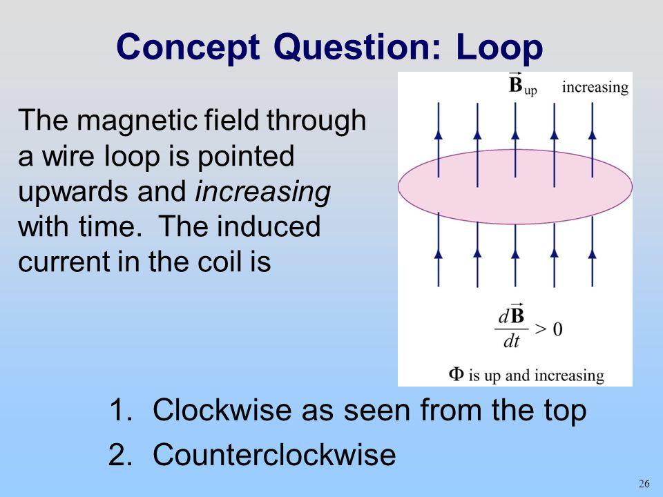 Concept Question: Loop