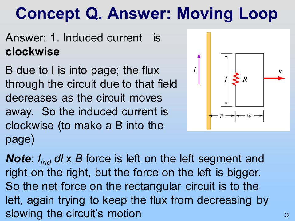 Concept Q. Answer: Moving Loop