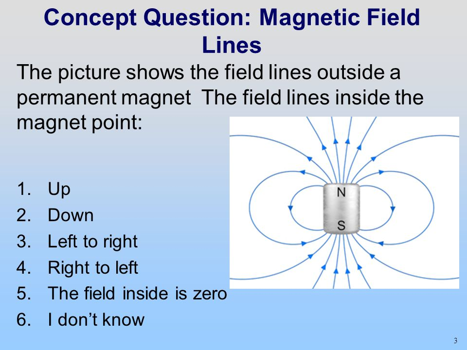 Concept Question: Magnetic Field Lines