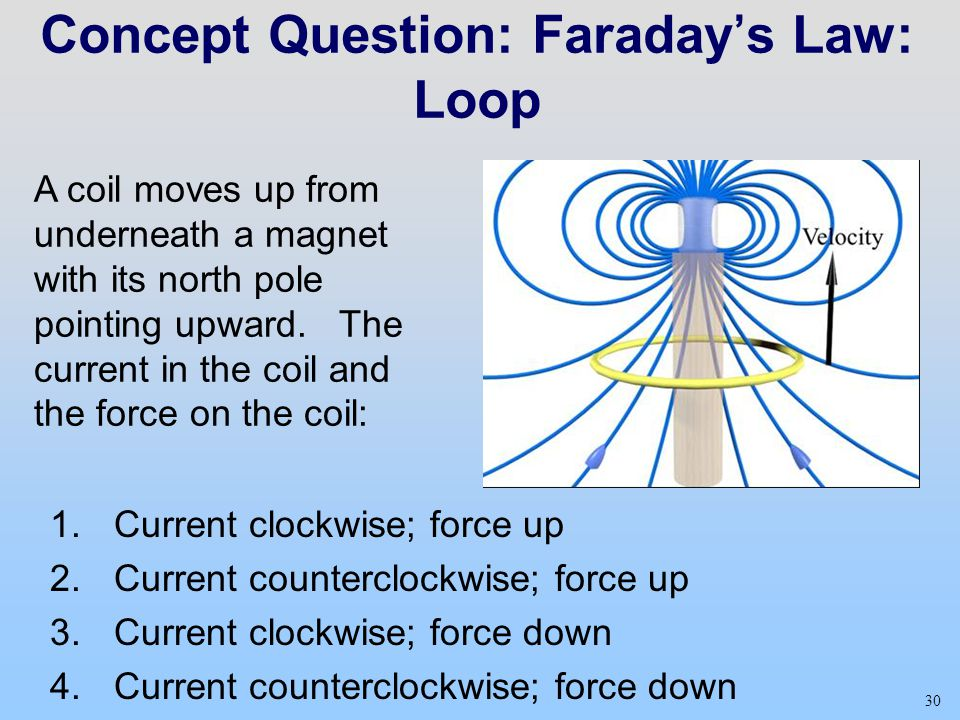 Concept Question: Faraday's Law: Loop