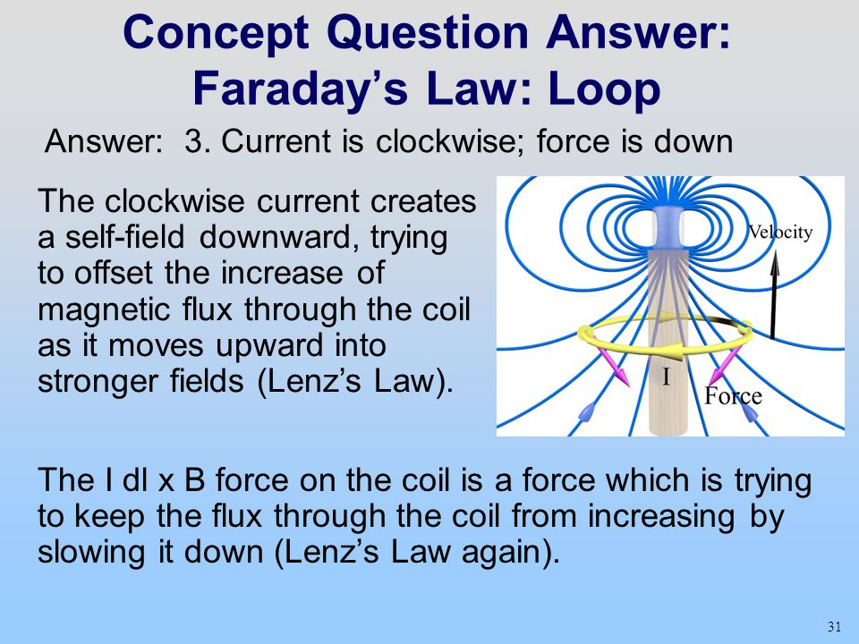 Concept Question Answer: Faraday's Law: Loop