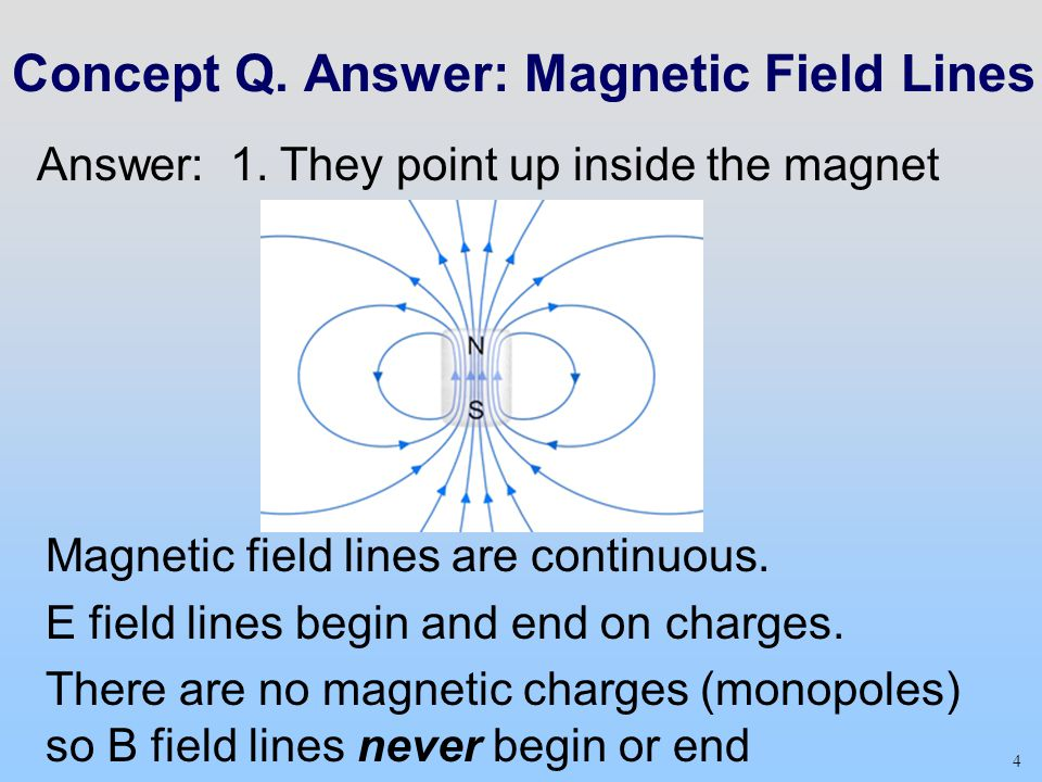 Concept Q. Answer: Magnetic Field Lines