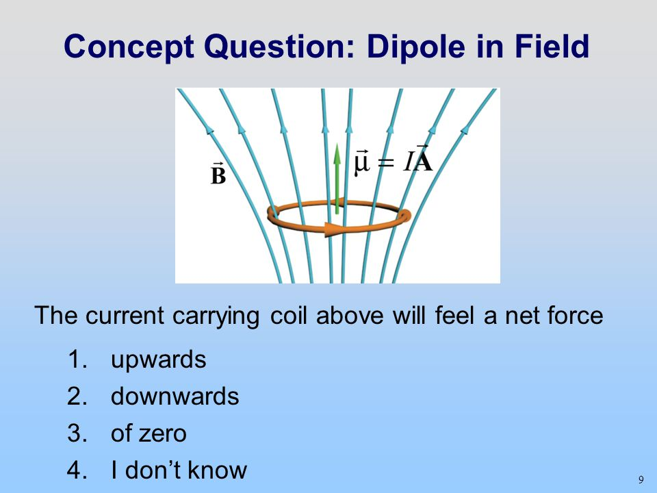 Concept Question: Dipole in Field