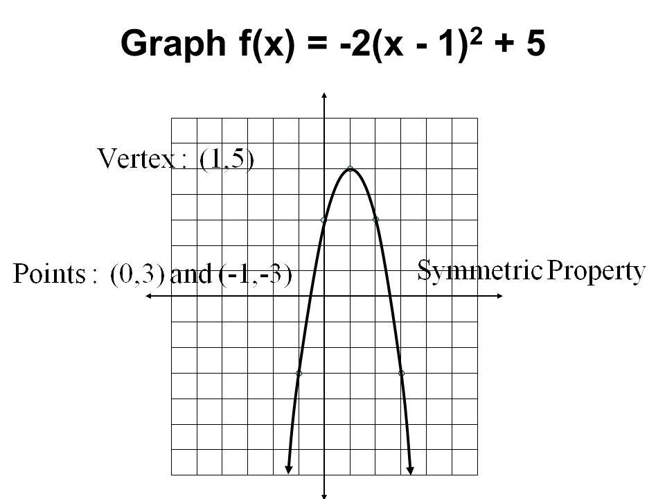 Graph f(x) = -2(x - 1)2 + 5