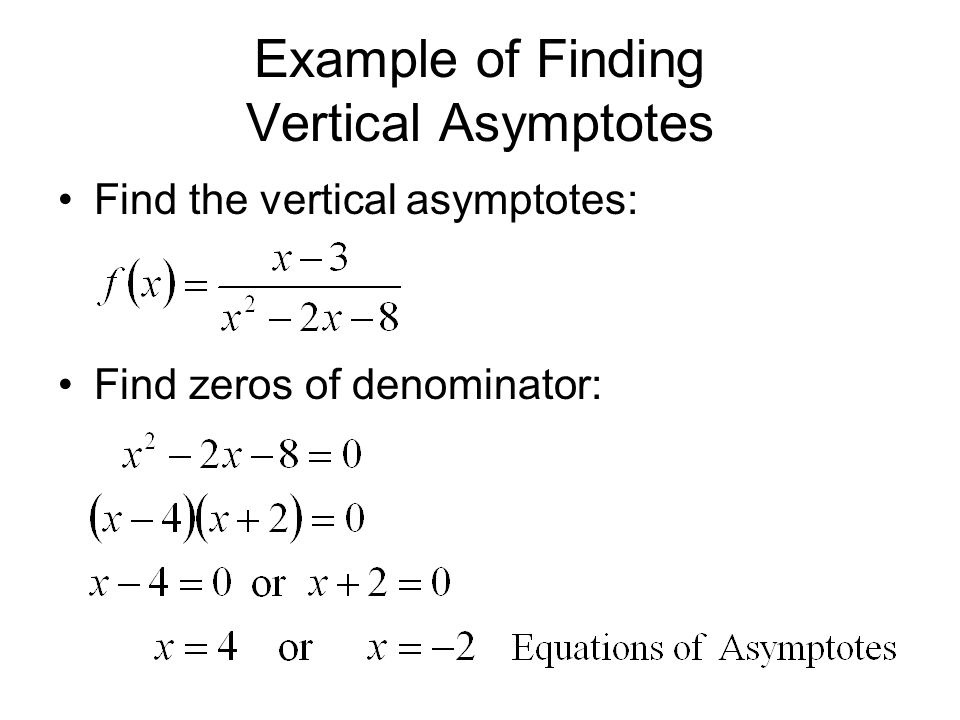 Example of Finding Vertical Asymptotes