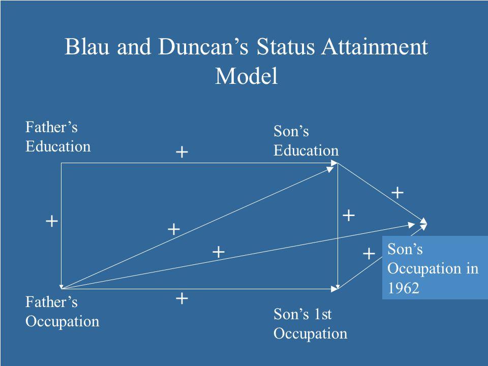 Blau and Duncan's Status Attainment Model
