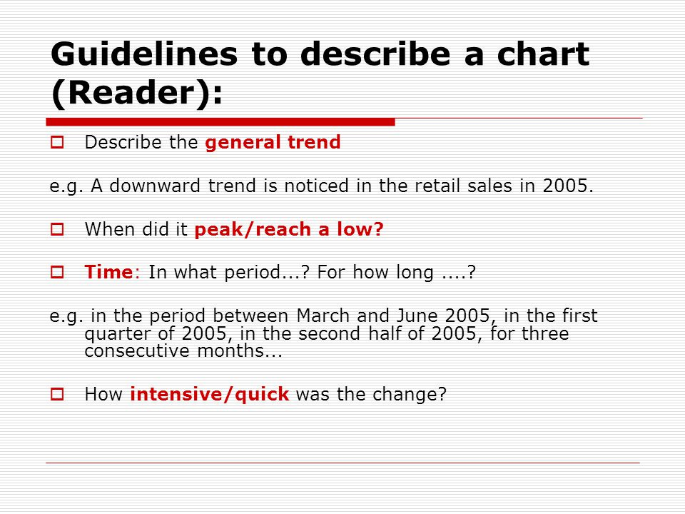 Guidelines to describe a chart (Reader):