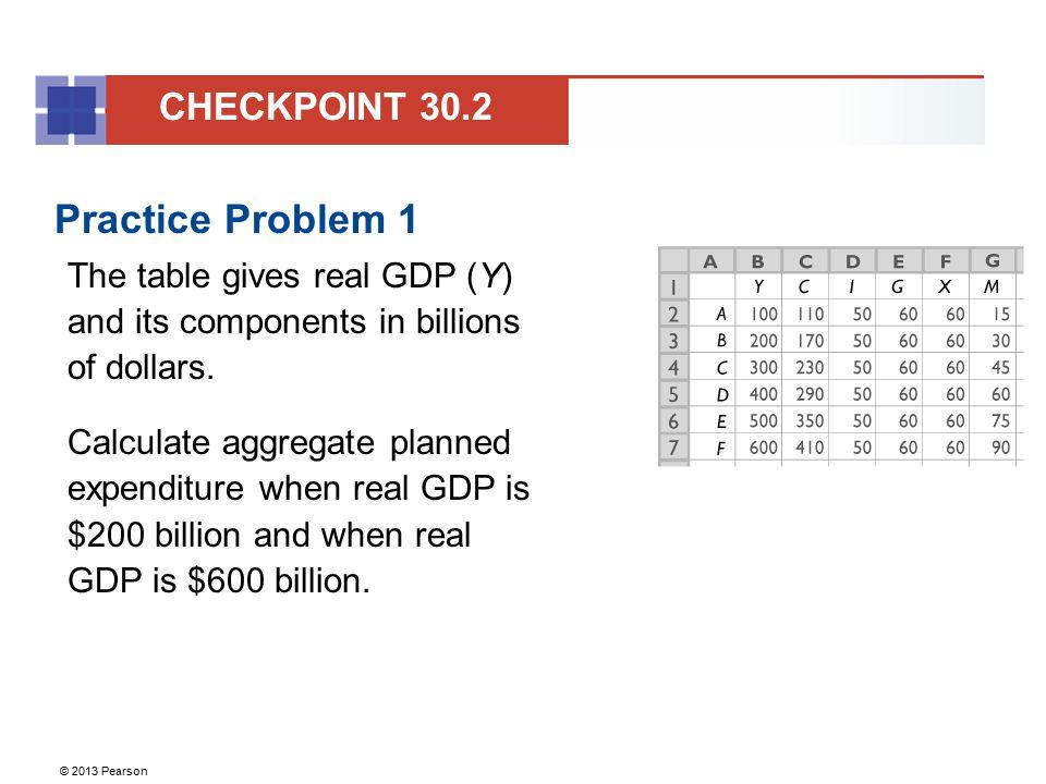 Practice Problem 1 CHECKPOINT 30.2