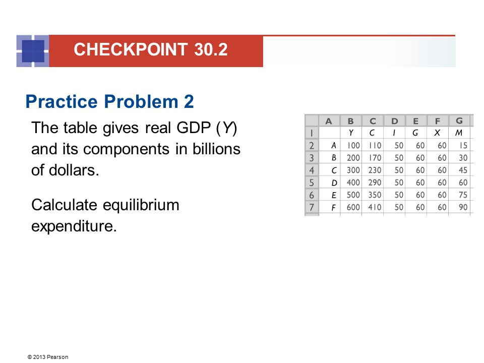 Practice Problem 2 CHECKPOINT 30.2
