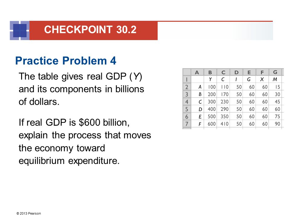 Practice Problem 4 CHECKPOINT 30.2