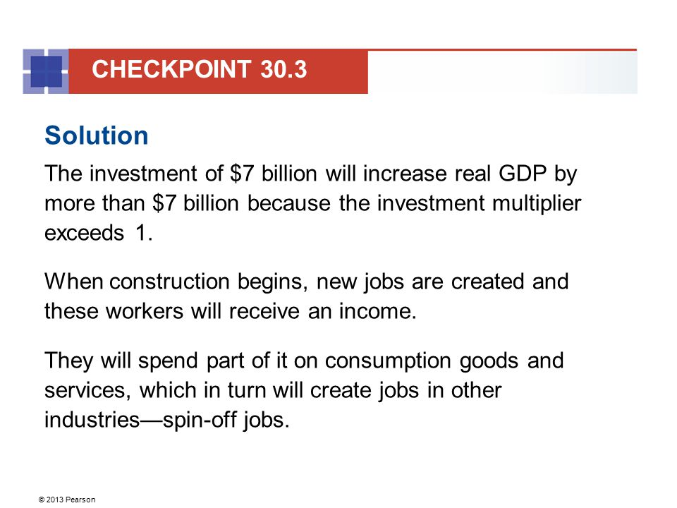 CHECKPOINT 30.3 Solution. The investment of $7 billion will increase real GDP by more than $7 billion because the investment multiplier exceeds 1.