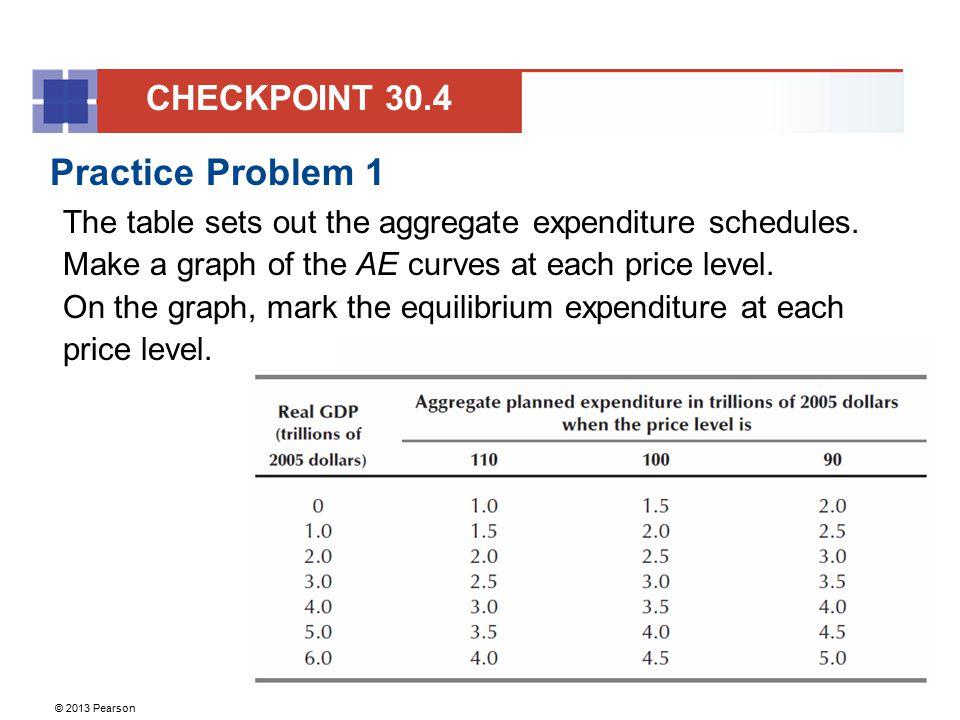 Practice Problem 1 CHECKPOINT 30.4
