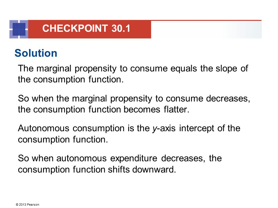 CHECKPOINT 30.1 Solution. The marginal propensity to consume equals the slope of the consumption function.