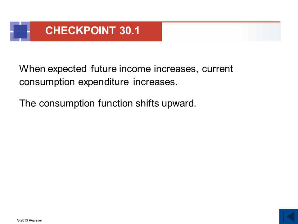 CHECKPOINT 30.1 When expected future income increases, current consumption expenditure increases. The consumption function shifts upward.
