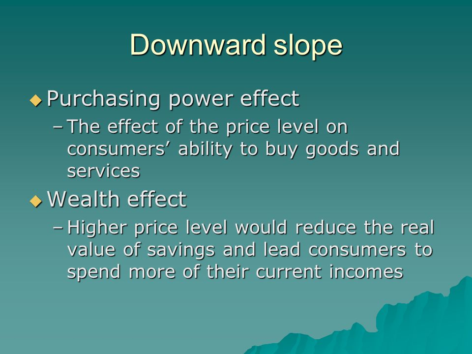 Downward slope Purchasing power effect Wealth effect