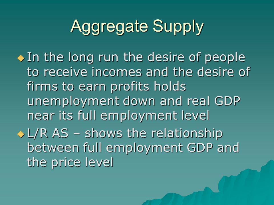 Aggregate Supply