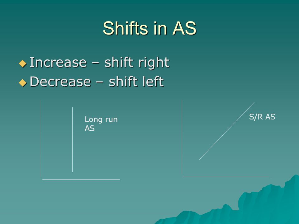 Shifts in AS Increase – shift right Decrease – shift left S/R AS
