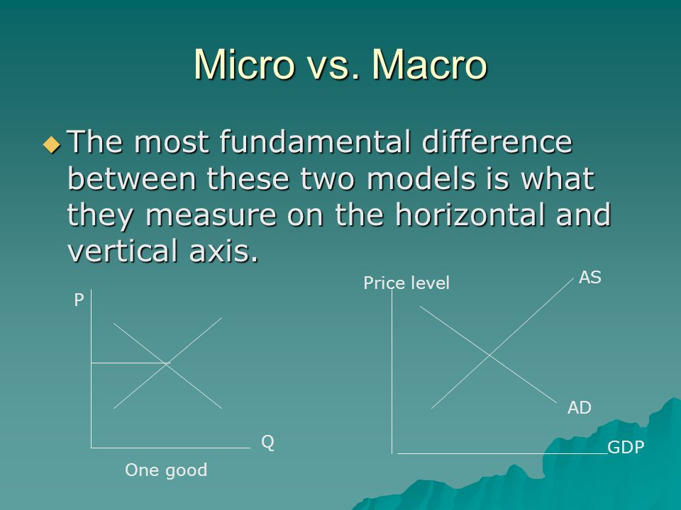 Micro vs. Macro The most fundamental difference between these two models is what they measure on the horizontal and vertical axis.