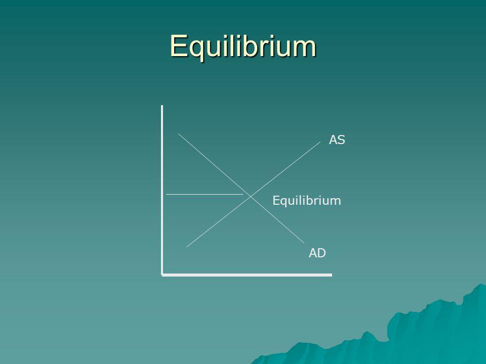 Equilibrium AS Equilibrium AD