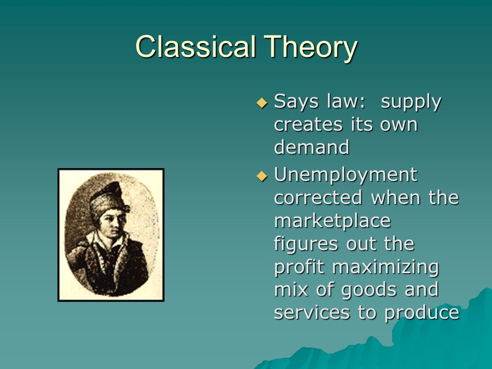Classical Theory Says law: supply creates its own demand