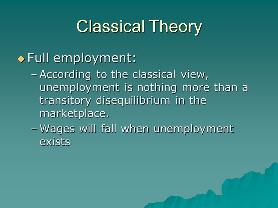 Classical Theory Full employment: