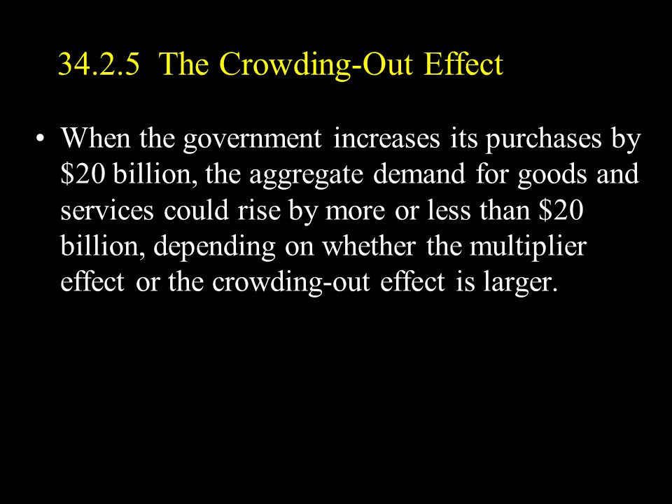34.2.5 The Crowding-Out Effect