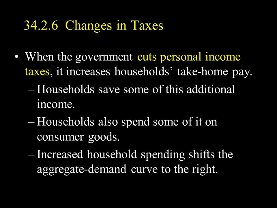 34.2.6 Changes in Taxes When the government cuts personal income taxes, it increases households' take-home pay.