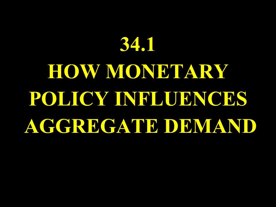 34.1 HOW MONETARY POLICY INFLUENCES AGGREGATE DEMAND