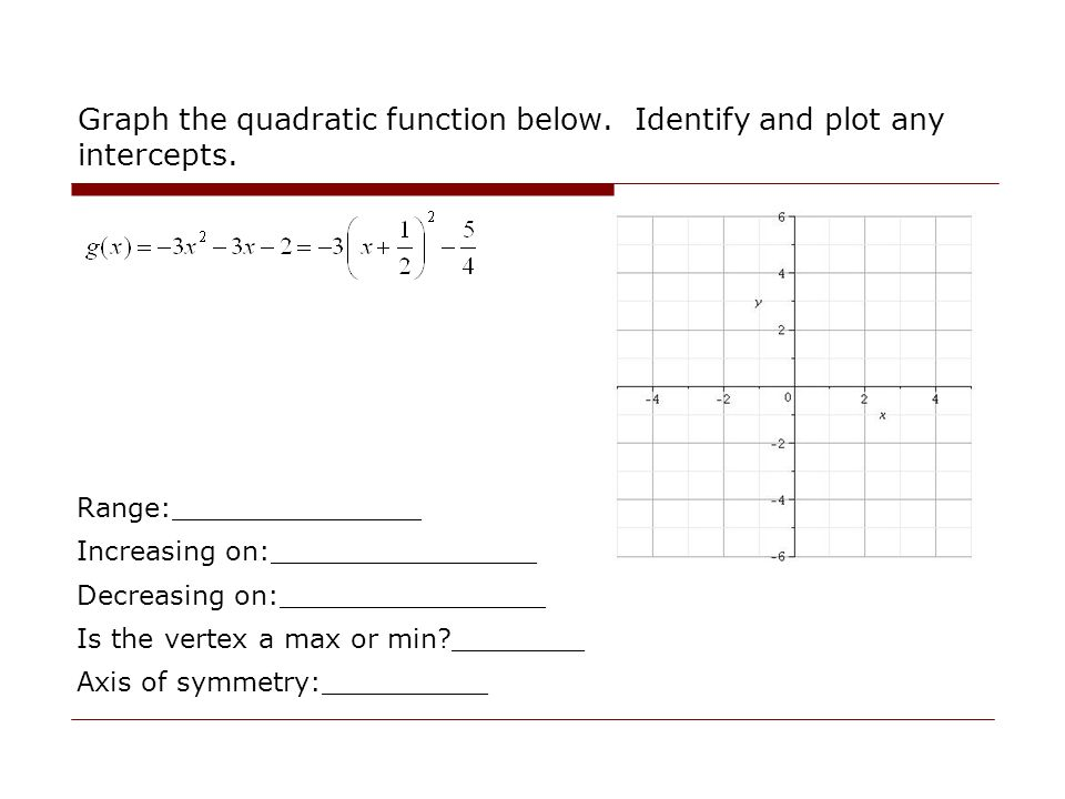 Graph the quadratic function below. Identify and plot any intercepts.