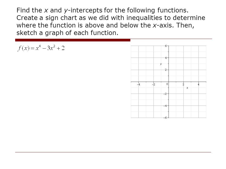 Find the x and y-intercepts for the following functions