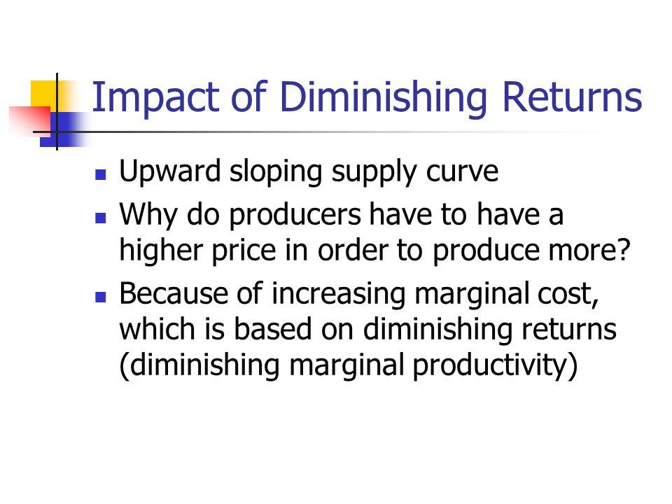Impact of Diminishing Returns
