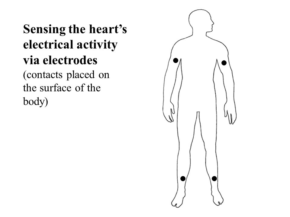 Sensing the heart's electrical activity via electrodes (contacts placed on the surface of the body)