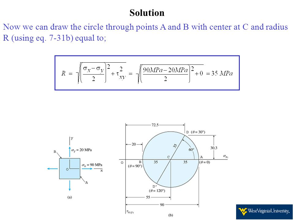 Solution Now we can draw the circle through points A and B with center at C and radius R (using eq.