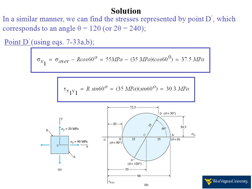 Solution In a similar manner, we can find the stresses represented by point D', which corresponds to an angle θ = 120 (or 2θ = 240);