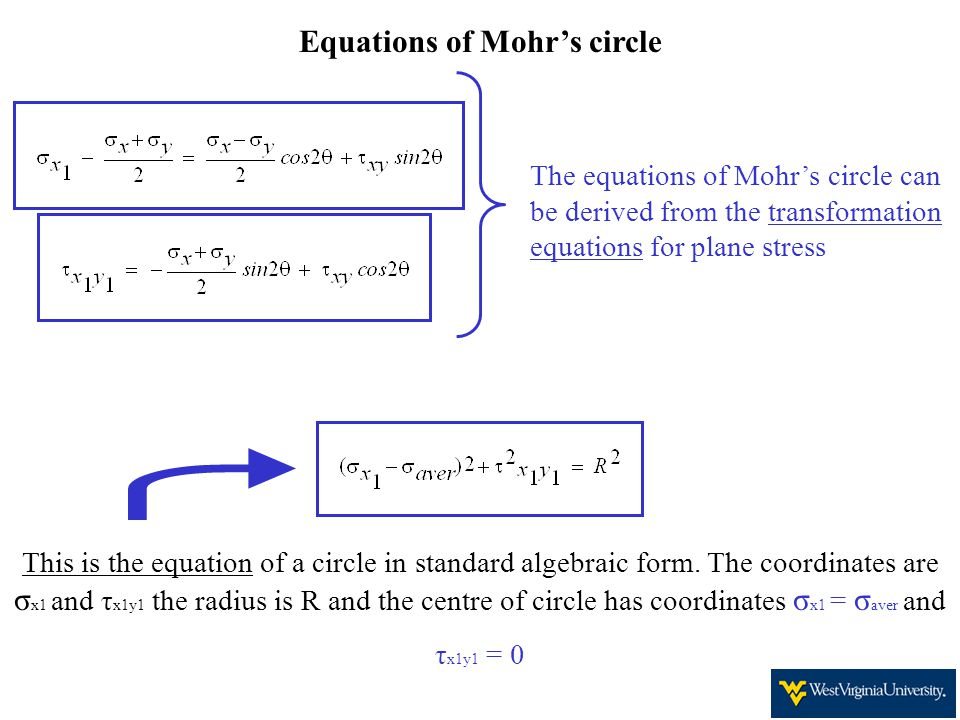 Equations of Mohr's circle