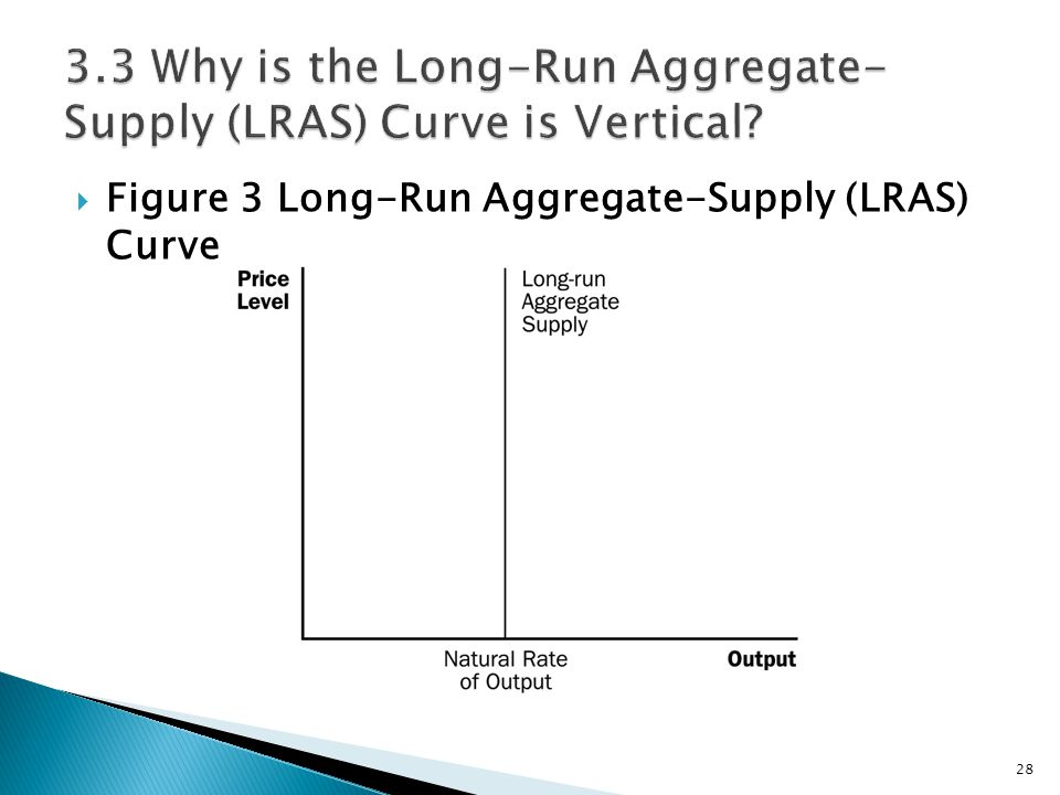 3.3 Why is the Long-Run Aggregate-Supply (LRAS) Curve is Vertical