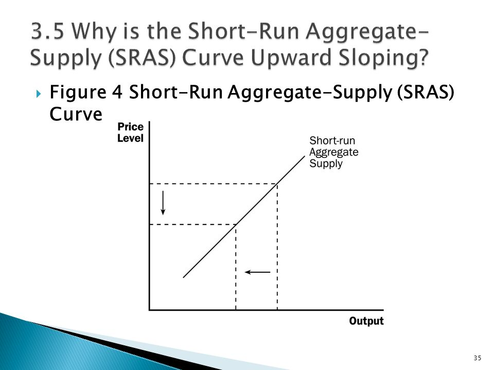 3.5 Why is the Short-Run Aggregate-Supply (SRAS) Curve Upward Sloping