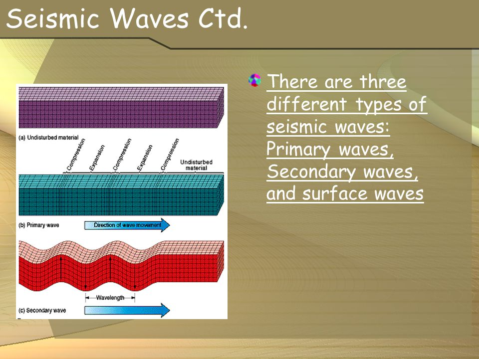 Seismic Waves Ctd.