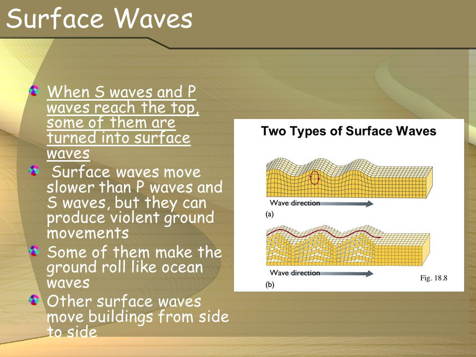 Surface Waves When S waves and P waves reach the top, some of them are turned into surface waves.
