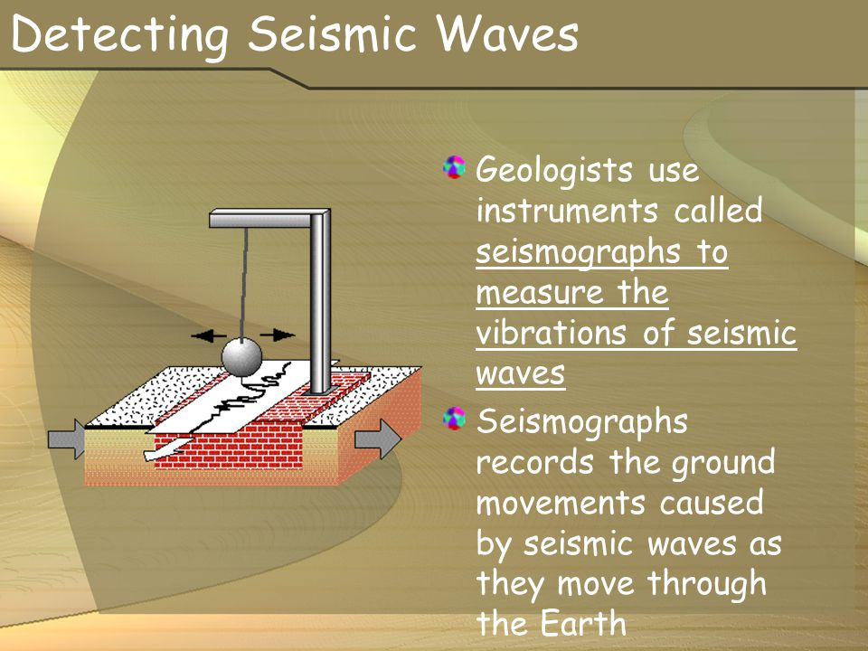 Detecting Seismic Waves