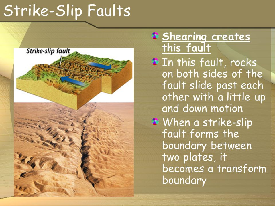 Strike-Slip Faults Shearing creates this fault