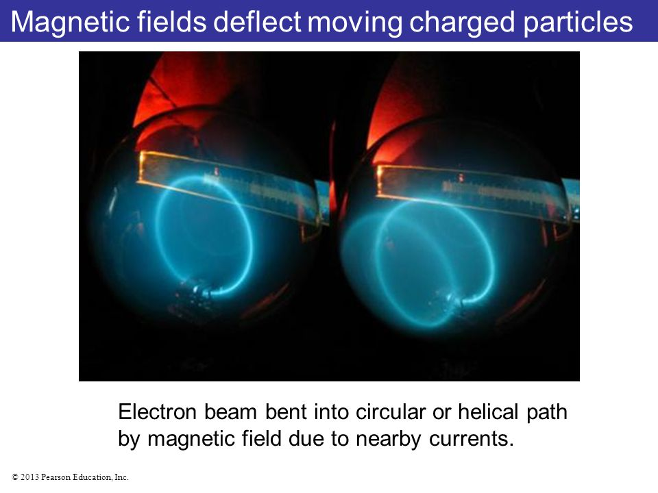 Magnetic fields deflect moving charged particles