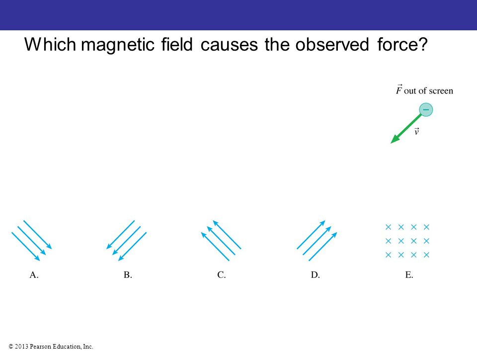 Which magnetic field causes the observed force